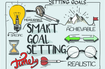 What Are Your Website Goals? | Haden Interactive
