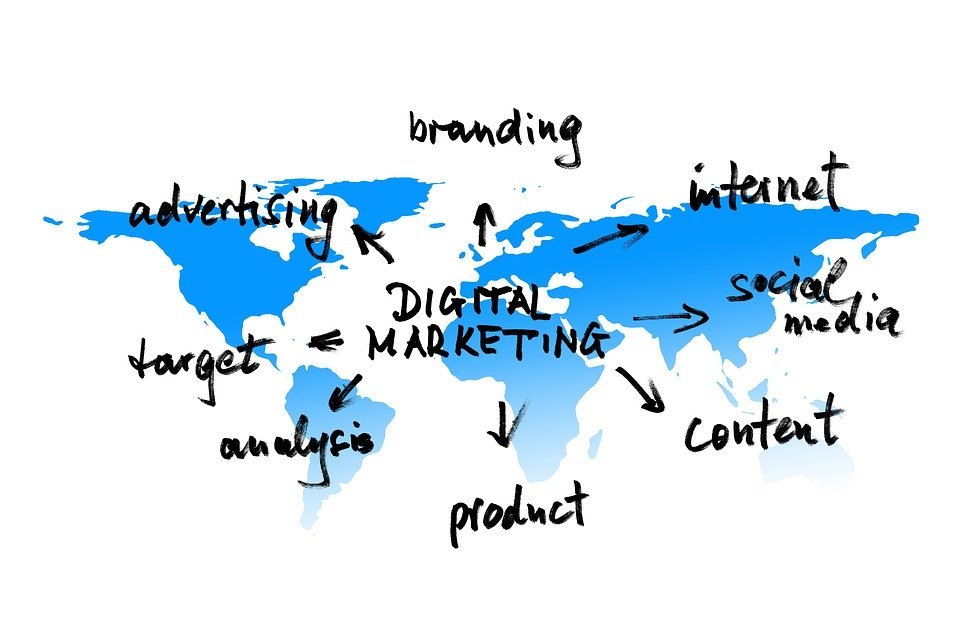 digital marketing, product, content