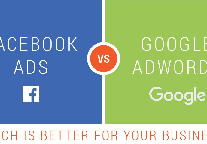 Facebook Ads or Google Adwords: Which is Better for Your Business